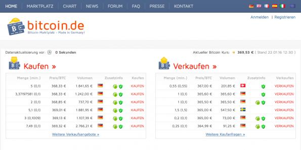 bitcoin online kaufen