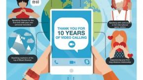 Video-Gruppenanrufe auf dem Smartphone: Skype präsentiert neue Funktion zum Jubiläum