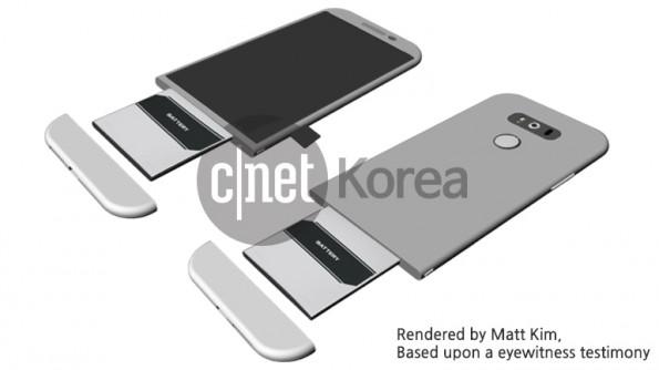 Dieses Renderbild soll zeigen, wie sich der Akku beim LG G5 austauschen lassen soll. (Bild: cnet)