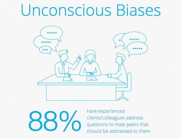 Sexismus im Silicon Valley: Frauen fühlen sich häufig übergangen. (Screenshot: elephantinthevalley.com)