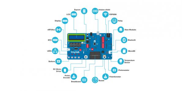 Hardware-Prototyping: Tinylab bringt eine ganze Reihe an Komponenten mit. (Grafik: Bosphorus Mechatronics)