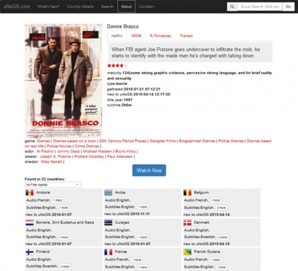 Donnie Brasco (großartiger Film!) läuft leider nicht auf Netflix-Deutschland. (Screenshot: unogs.com)