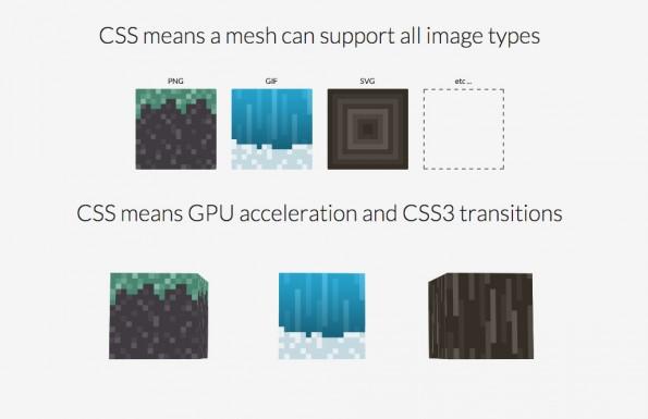 Voxel.css ist eine 3D-Library auf Basis von CSS und JavaScript. (Screenshot: voxelcss.com)