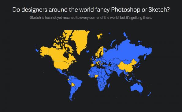 Sketch oder Photoshop? In welchem Land wird was benutzt. (Screenshot: 2015.avocode.com)