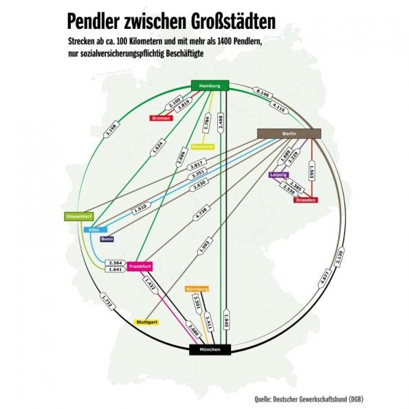 pendeln in deutschland wohnen in berlin arbeiten in hamburg. Black Bedroom Furniture Sets. Home Design Ideas