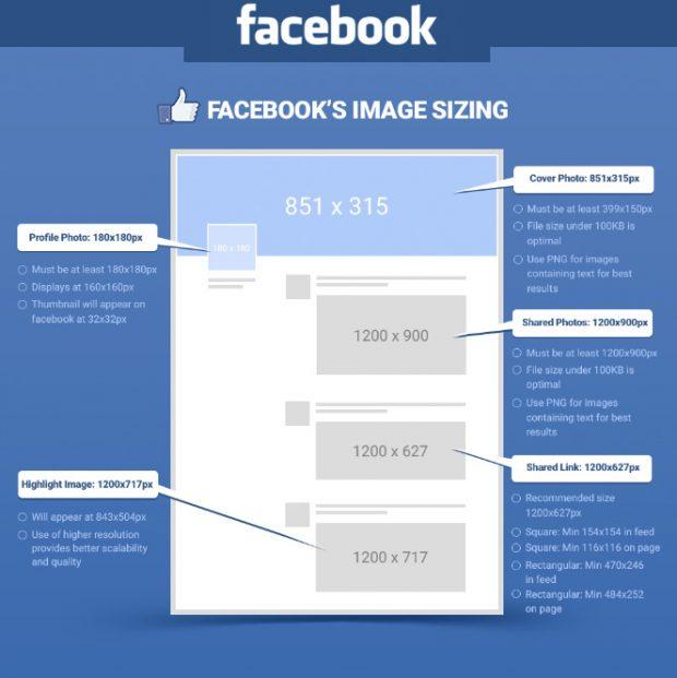 Facebook, Youtube, Instagram und mehr: Alle Social-Media-Bildgrößen für 2016. (Infografik: Arcalea)