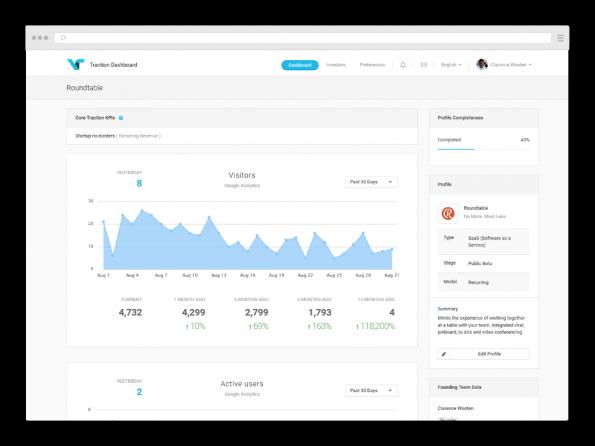 Mit VentureFund lassen sich Startup-Kennzahlen einfach mit Investoren teilen. (Screenshot: VentureFund.io)