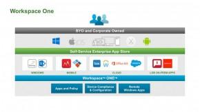 VMware Workspace One: Unternehmensplattform soll flexibles Arbeiten und BYOD fördern