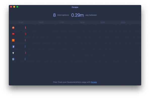 App: Escape zeigt euch, wie oft ihr welche Websites besucht. (Screenshot: Escape)