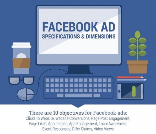 Anzeigen auf Facebook und Instagram: Die wichtigsten Bild-, Video- und Text-Maße auf einen Blick. (Grafik: WebpageFX)
