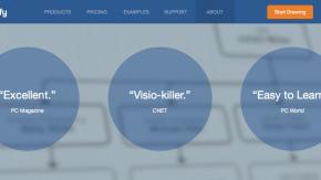 Albtraum für Gliffy: Startup löscht seine komplette Datenbank [Startup-News]
