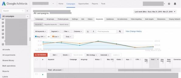 So sieht Google AdWords aktuell aus. (Bild: Search Engine Land. )