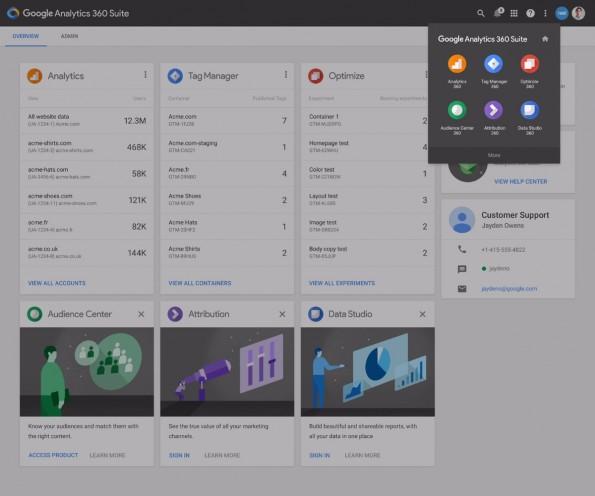 Die Google Analytics 360 Suite ersetzt unter anderem Analytics Premium und bietet darüber hinaus eine Reihe ganz neuer Funktionen. (Screenshot: Google)
