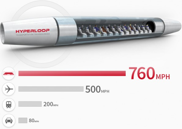 hyperloop-pod