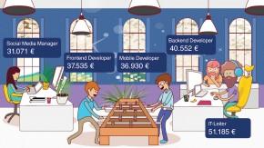 So viel verdienen Mitarbeiter deutscher Startups