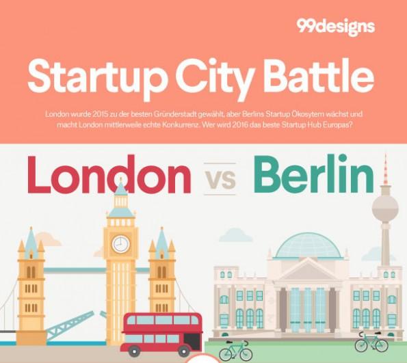 Kampf der Startup-Metropolen: Berlin und London im direkten Vergleich. (Grafik: 99designs)