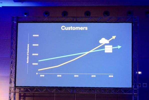 Immer mehr Nutzer von Atlassian nutzen Cloud-Produkte – dem Unternehmen ist es aber wichtig, seine Lösungen auch weiterhin On-Demand anzubieten. (Foto: Diego Wyllie)