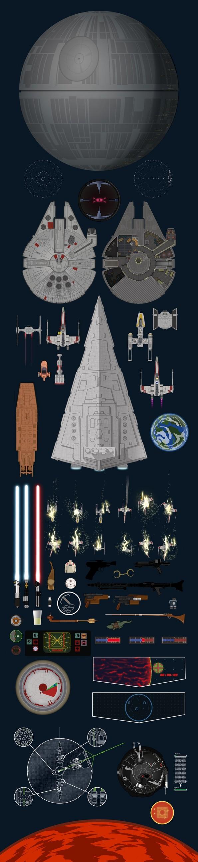 """Das ist nicht die Star-Wars-Infografik, sondern nur einige Objekte aus dem Making-of – die komplette Infografik findet ihr auf <a href=""""http://swanh.net/"""">SWANH.net</a>. (Bild: SWANH.net)"""