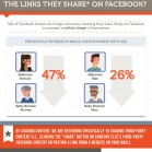 facebook-shares-infografik_8