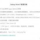 Das Galaxy Note 7 soll USB Typ C, einen schnelleren Prozessor und UFS-2.0-RAM verbaut haben, der im  10-Nanometer-Verfahren gefertigt worden ist. (Bild Sammobile)