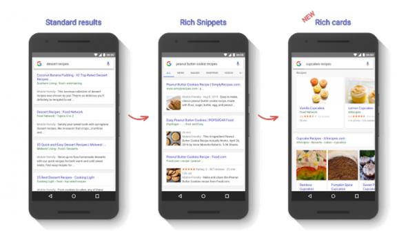 Beispiele für Google-Rich-Cards. (Bild: Google)