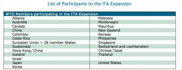 (Bild: WTO)