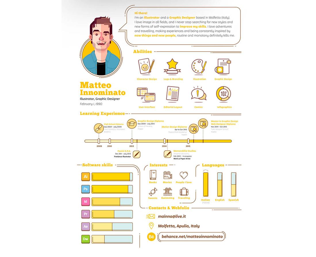 10 Skills, die in keinem Designer-Lebenslauf fehlen sollten | t3n ...