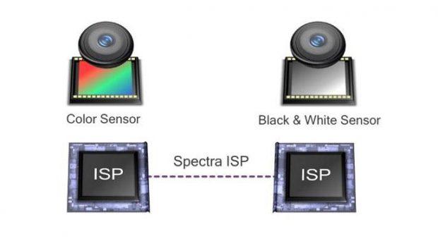Qualcomms Clear-Sight-Technologie könnte im Samsung Galaxy S8 zu finden sein. (Bild: Qualcomm)