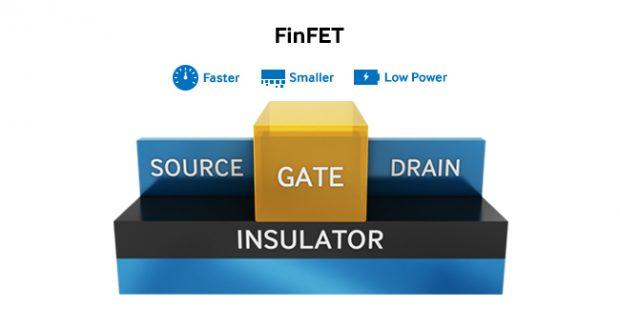 Samsung setzt bei seiner neuesten Chip-Generation auf den 10-NM-FinFET-Prozess. (Bild: Samsung)