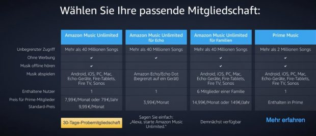 Heos Amazon Prime Music Deutschland