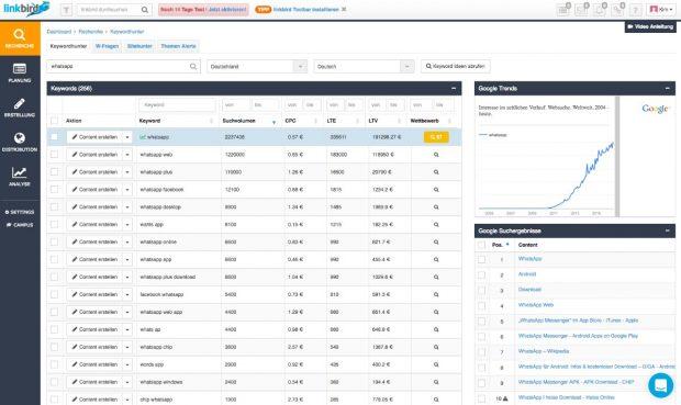 Linkbird unterstützt euch in jeder Phase des Content-Marketing-Prozesses. (Screenshot: Linkbird)