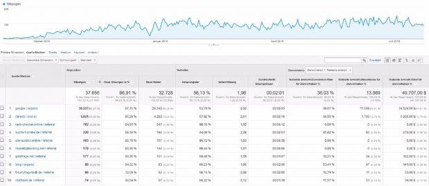 1-google-analytics-screenshot