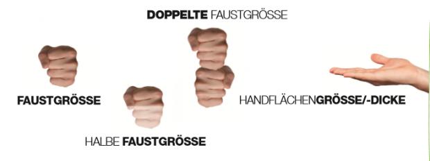 Die Faust - das Maß aller Dinge (Abbildung: Patric Heizmann)