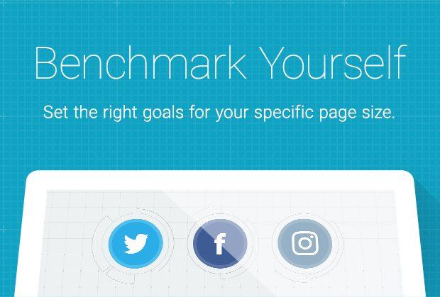 Benchmark-Studie: So entwickeln sich Unternehmensprofile auf Facebook, Instagram und Twitter. (Grafik: Quintly)