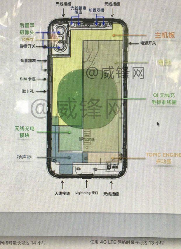 Diese Schemazeichnung soll Qi-Wireless-Unterstützung für das iPhone 8 bestätigen. Der grüne Kreis in der Mitte soll die notwendige Spule sein. (Bild: Weibo)
