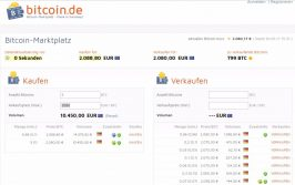 Bitcoin Plattform