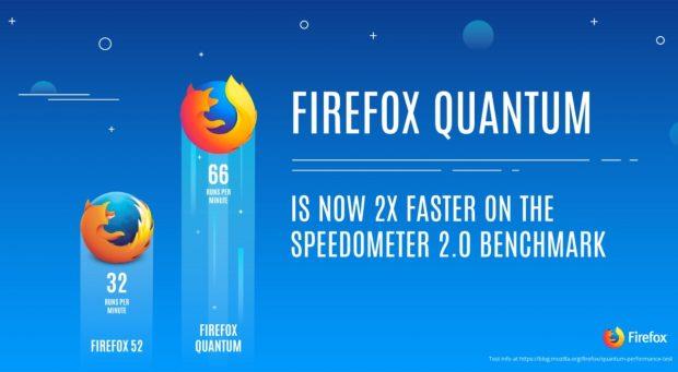 Mozilla Firefox 56: Neue Screenshot-Funktion und Send Tabs