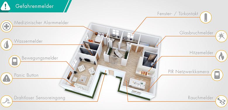 smart save home der weg zum perfekt vernetzten haus t3n. Black Bedroom Furniture Sets. Home Design Ideas