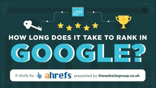 Auffindbarkeit bei Google